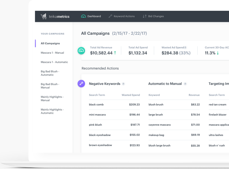 Sponsored Products Dashboard
